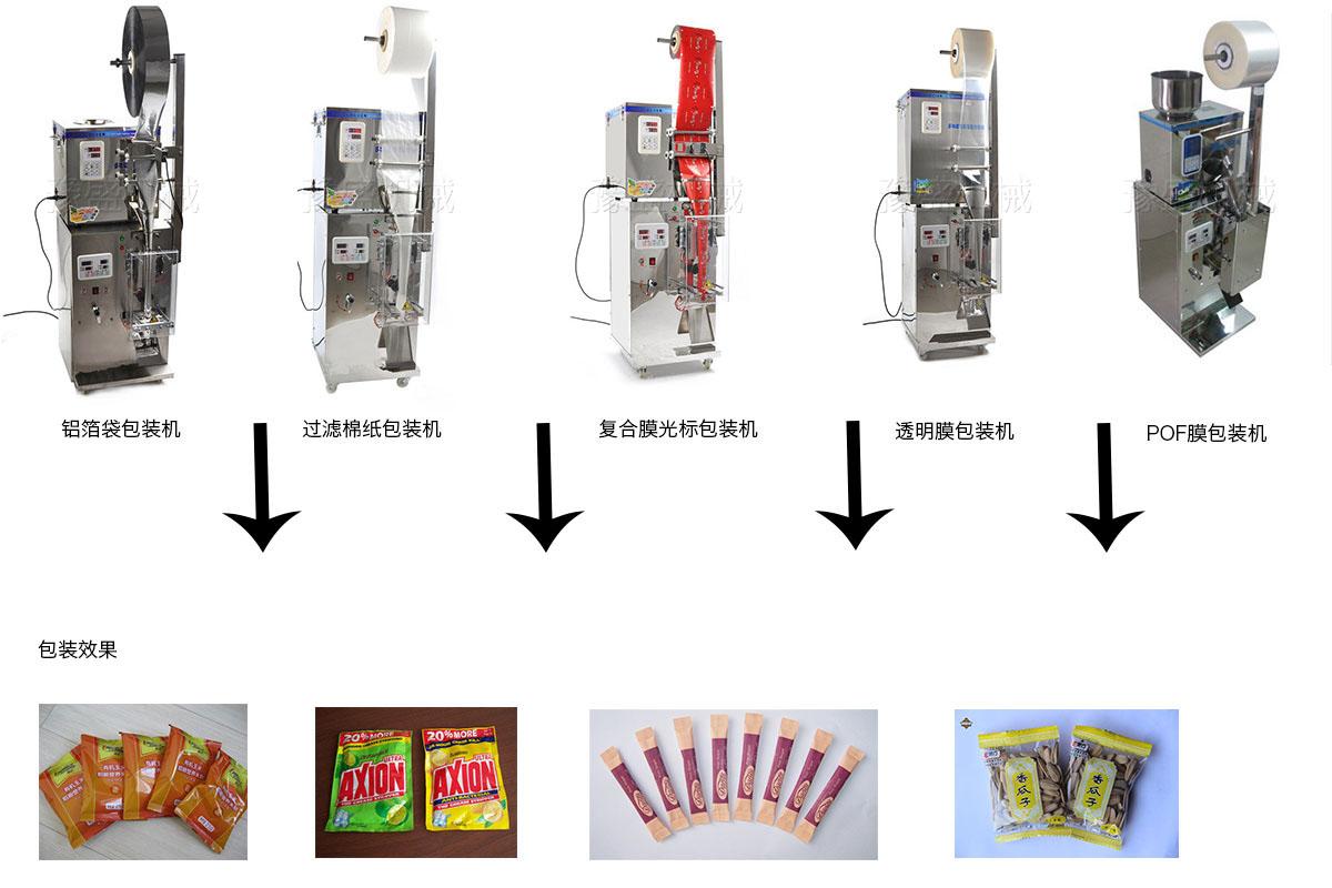 茶叶自动包装机工作流程图